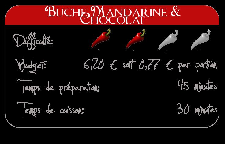 https://cuisine-addict.com/wp-content/uploads/2010/12/buche_11.png