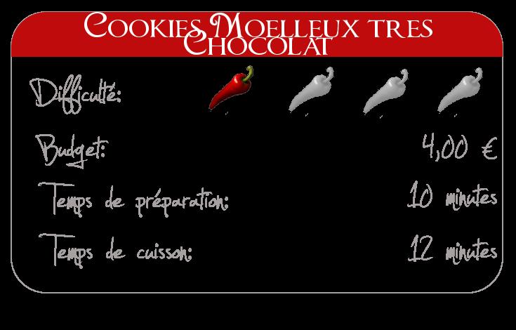 https://cuisine-addict.com/wp-content/uploads/2010/12/tablea24.png