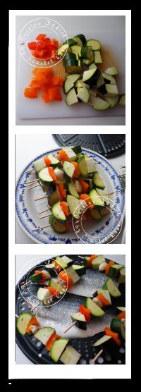 https://cuisine-addict.com/wp-content/uploads/2011/05/filet_11.png
