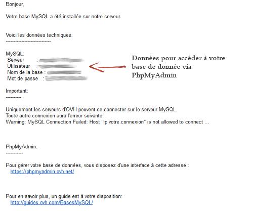Mail base de donnée