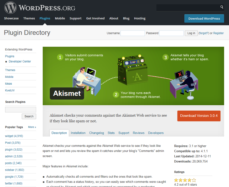 Wordpress akismet plugin