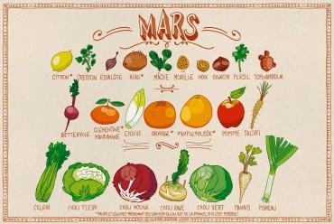 Idées recettes avec les Fruits & Légumes de Mars