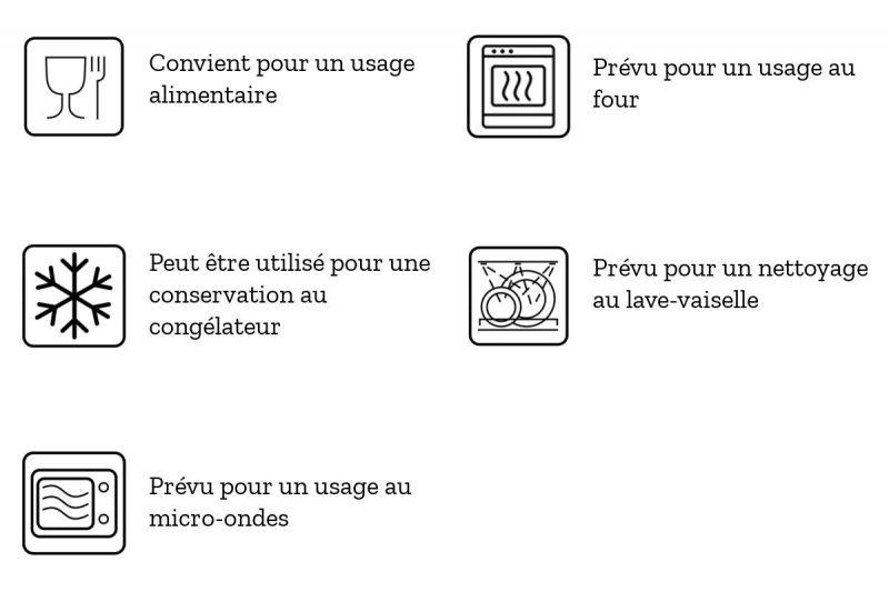 Symboles d'utilisation de la vaisselle